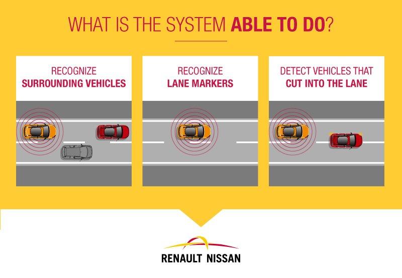 Nissan Autonomous Driving Infographic Frederick Nissan Blog